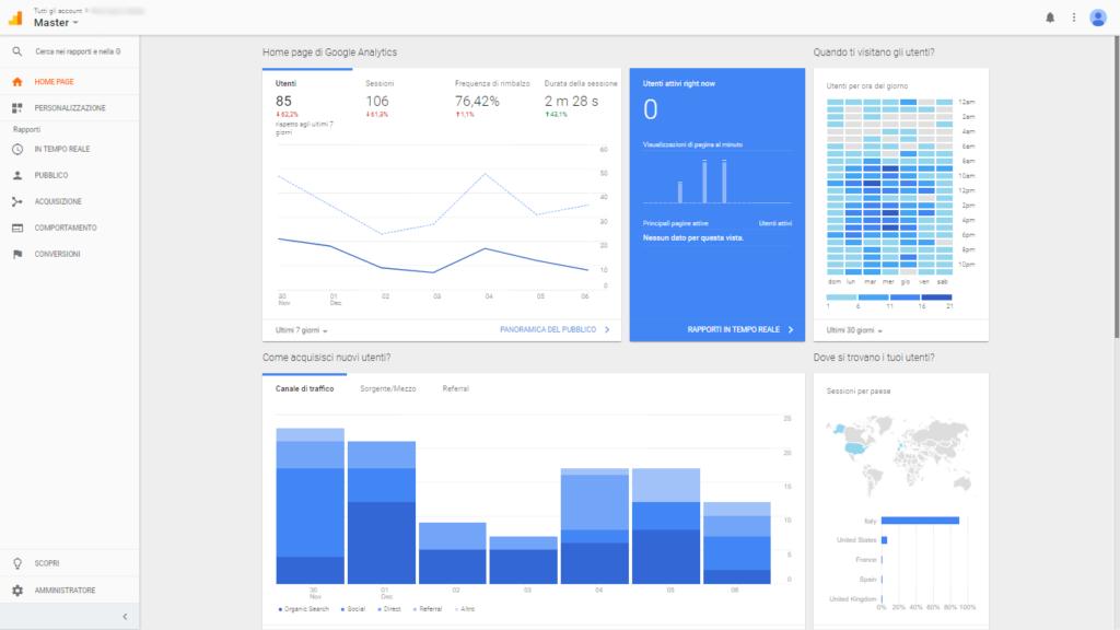 fattori analytics google comportamento utente