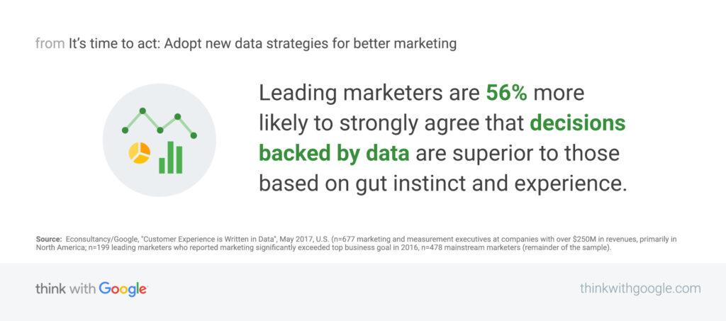 data driven marketing tourist